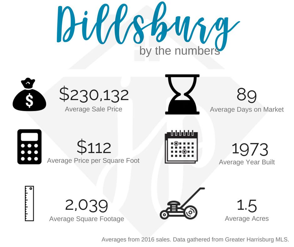 Dillsburg 2016 numbers