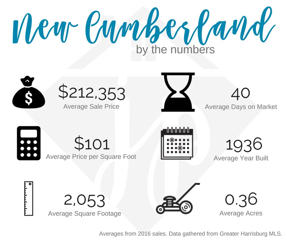 New Cumberland 2016 numbers